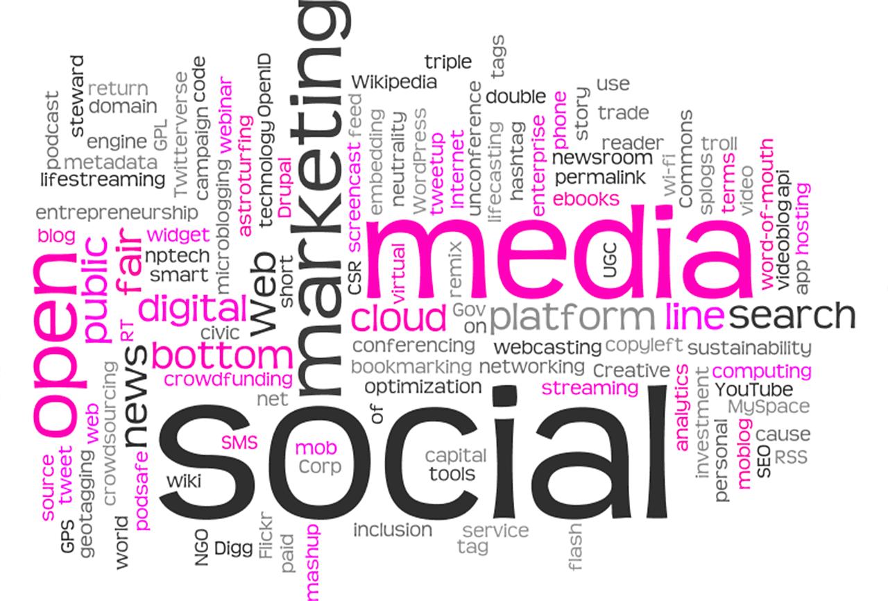 Affiliate länkar och sociala medier